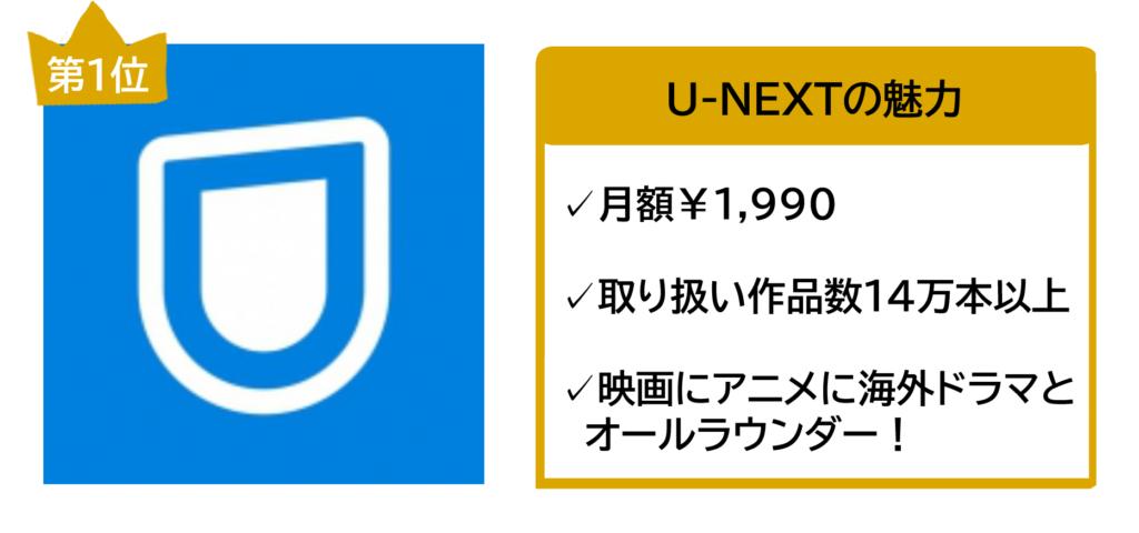 U-NEXTの特徴